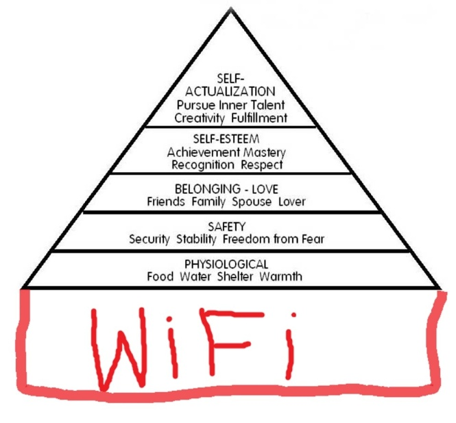 modern-maslow-hierarchy
